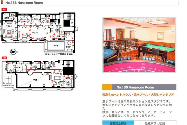「あのプール」の場所は新宿にある花園スタジオだった!
